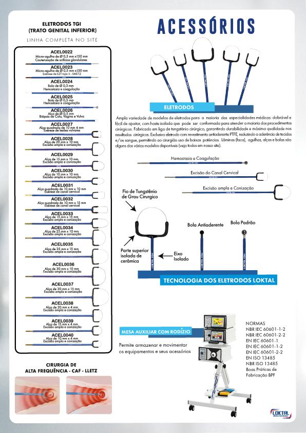 CONJUNTO WAVETRONIC 6000 TOUCH + MEGAPULSE HF FRAXX