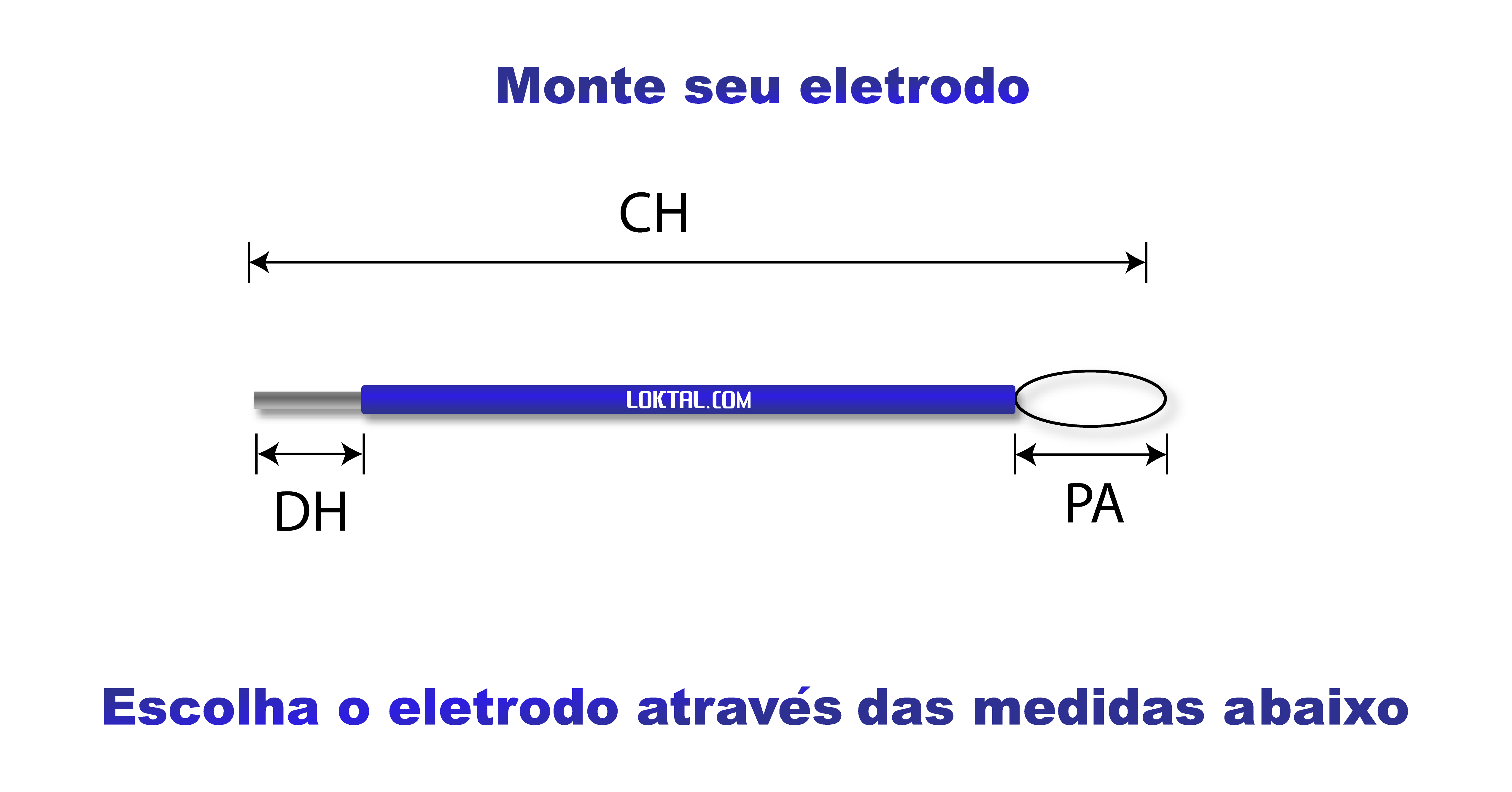Eletrodos Alça Oval